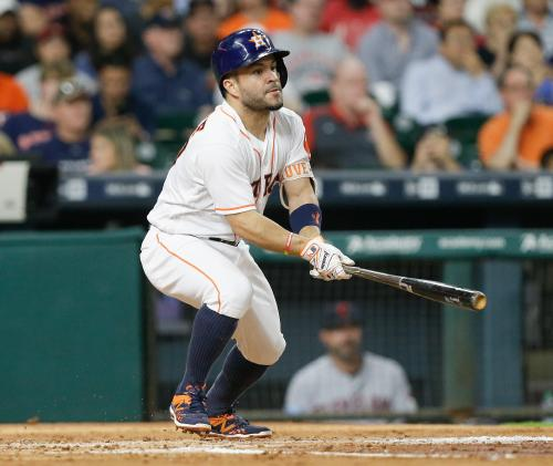 Astros Not Able To Solve Indians Trevor Bauer In 4-0 Loss